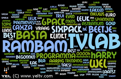WordCloud Rambam